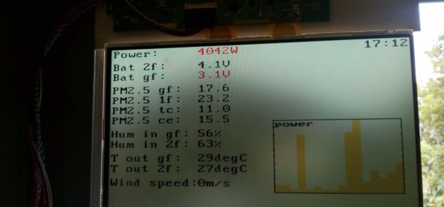 ESP32 with transparent LCD screen over VGA